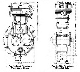 Peter August Poppe - Poppe's 1903 design for a motorcycle engine available air-cooled or with a water-cooled cylinder head