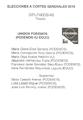 2016 Spanish General Elections Ballot - Toledo - Unidos Podemos (PODEMOS-IU-EQUO).png