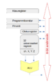 AVR registrite skeem programmeerija vaatevinklist.png