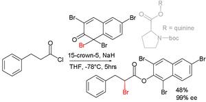 Haloketone - Acid chloride bromination Dogo-Isonagie 2006