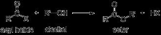 Acyl halide - Image: Acyl Halide plus Alcohol