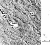 Channels running through Alba Mons. (Arcadia quadrangle)