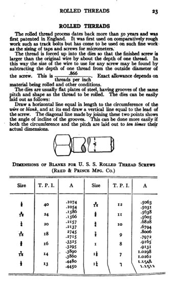Threading (manufacturing) - Page 23 of Colvin FH, Stanley FA (eds) (1914): American Machinists' Handbook, 2nd ed. New York and London: McGraw-Hill. Summarizes screw thread rolling practice as of 1914.