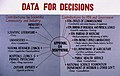 An Example of the FDA Decision Making Process (FDA 118) (8205558579).jpg