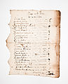 Archivio Pietro Pensa - Esino, D Elenchi e censimenti, 008.jpg