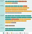 Arduino modeller.jpg
