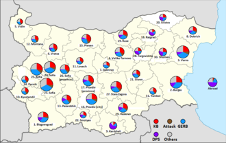 Politics of Bulgaria - Distribution of votes by constituency