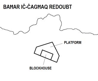 Baħar iċ-Ċagħaq Redoubt - Image: Baħar iċ Ċagħaq Redoubt map