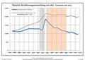 Bevölkerungsentwicklung Planetal.pdf
