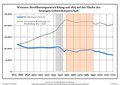 Bevölkerungsentwicklung Wriezen.pdf