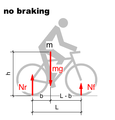Bicycle and motorcycle dynamics Stability 1C.png