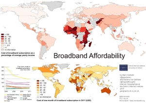Global Internet usage - Image: Broadband Affordability