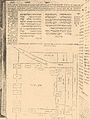 Brockhaus and Efron Jewish Encyclopedia e14 850-0.jpg