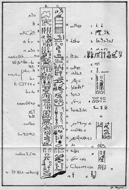 Correspondencia entre una inscripción jeroglífica con los textos griegos y demóticos de la Piedra Rosetta