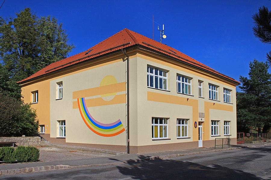 Budislav (Svitavy District)