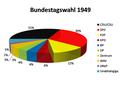 Bundestagswahl1949.png