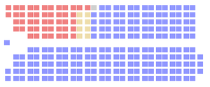 24th Canadian Parliament - The initial seat distribution of the 24th Canadian Parliament