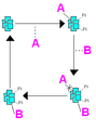 Circadian rhythm of cyanobacteria.PNG