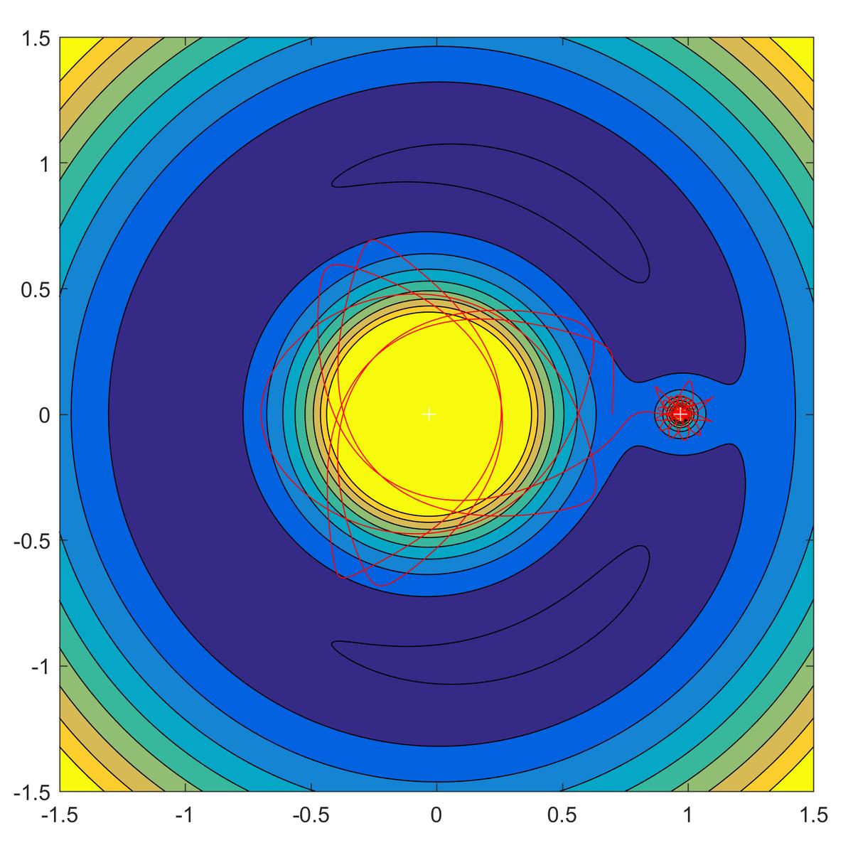 Zero-velocity surface