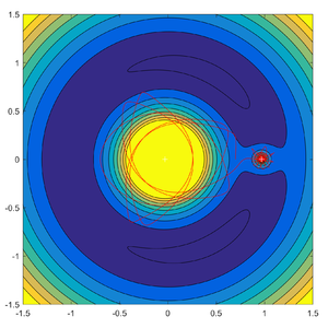 Zero-velocity surface - A trajectory (red) in the planar circular restricted 3-body problem that orbits the heavier body a number of times before escaping into an orbit around the lighter body. The contours denote values of the Jacobi integral. The dark blue region is an excluded region for the trajectory, enclosed by a zero-velocity surface that cannot be crossed.