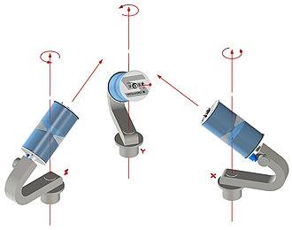 EMF measurement - Image: Clampco Sistemi xyz conf FP2000
