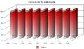 Densidade de poboacion Galiza 1998-2006 IGE.png