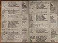 Dhammacakkappavattana Sutta Inscription -3.jpg