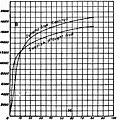 EB1911 Electromagnetism -Fig. 3.jpg