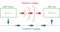 EMC Noise Model.png