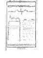 Encyclopedie volume 2b-143.png