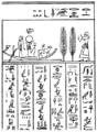 Ett stycke ur Dödsboken kap 107 Lepsius 1842.png