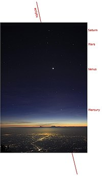 FourPlanetSunset hao annotated.JPG