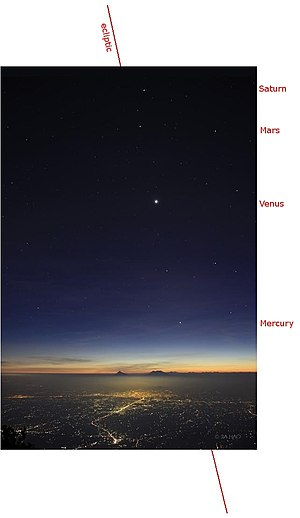 Ecliptic - Image: Four Planet Sunset hao annotated