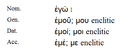 Greek 1st person sg pronoun.png