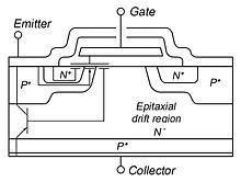 Insulated-gate bipolar transistor - Wikipedia on diode schematic, integrated circuit schematic, rectifier schematic, power supply schematic, battery schematic, mosfet schematic, transistor schematic, capacitor schematic, sensor schematic, plc schematic, lcd schematic, relay schematic, cpu schematic, inductor schematic, led schematic, vfd schematic, switch schematic, smps schematic,