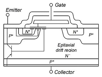 Insulated-gate bipolar transistor - Cross-section of a typical IGBT showing internal connection of MOSFET and bipolar device