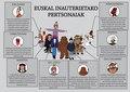 Inauterietako pertsonaia nagusi batzuen infografia.pdf