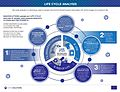 Infographic – Lifecycle analysis of engineered nanomaterials (ENM).jpg