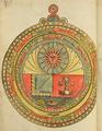Johann Stöffler, Elucidatio fabricae ususque astrolabii 0.png