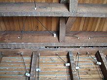 Elektroinstallation – Wikipedia