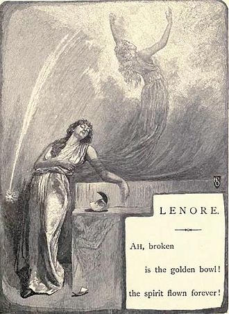 Lenore - Illustration by Henry Sandham for an 1886 edition of the poem