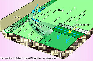 Illustration of a level spreader installation ...