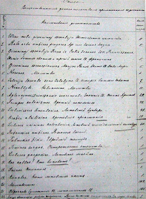 Lithuanian book smugglers - List of confiscated Lithuanian books in 1896