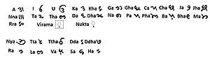 Mahajani - Image: Mahajani Script