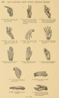 Engraving representing handshapes used in Plains Indian Sign Language