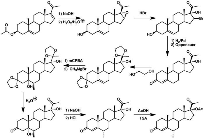 Medroxyprogesterone Acetate Free Trial