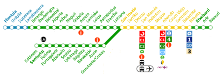 Metro bilbao guneak.png