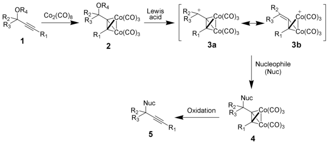 The mechanism of the Nicholas reaction