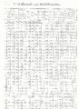 OAMünsingen Tabelle 2f.png