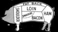 Pig Butcher Diagram (PSF).png